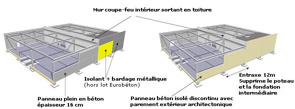 Eurobeton background produit panneau beton panneau thermique
