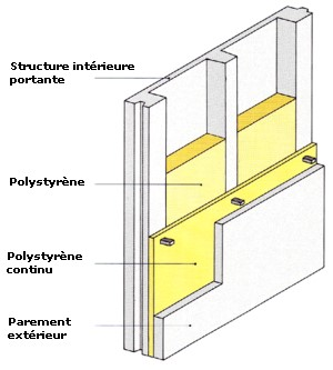 Eurobeton background produit panneau beton panneau isolation