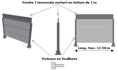 Eurobeton background produit panneau beton panneau séparatifs