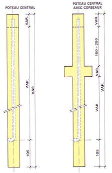 Eurobeton produit poteaux beton schema